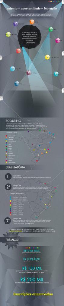 infografico_sobre_top